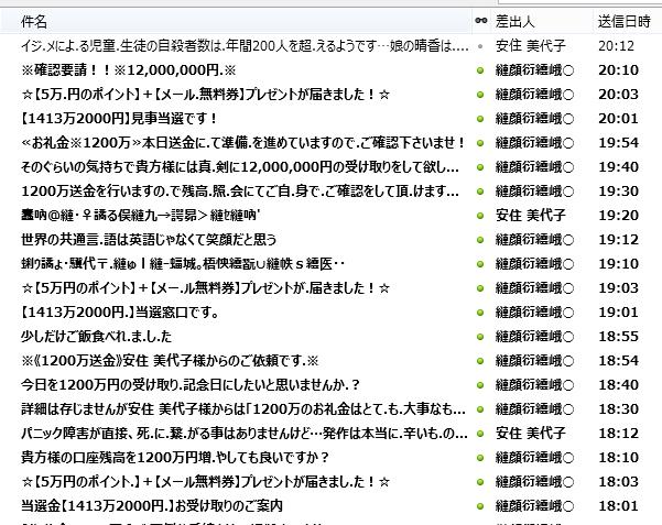 E-サイクルメール