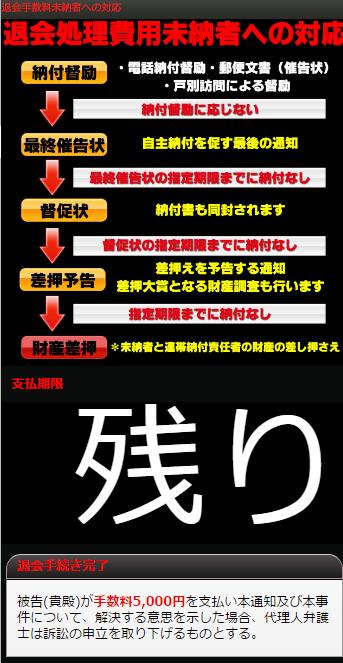 債務徴収担当者:柴田